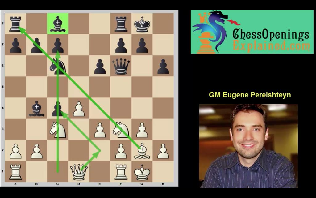 Up Against the Best: Eugene Perelshteyn takes on Anish Giri!