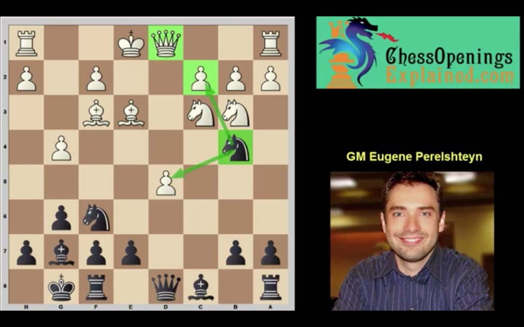 Punish Fedoseev's World Cup Preparation with ...d6-d5!