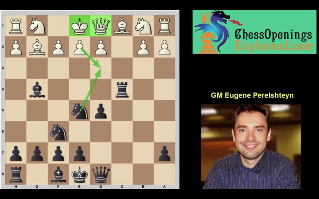 Destroy the Grob Like a True Chess Player!
