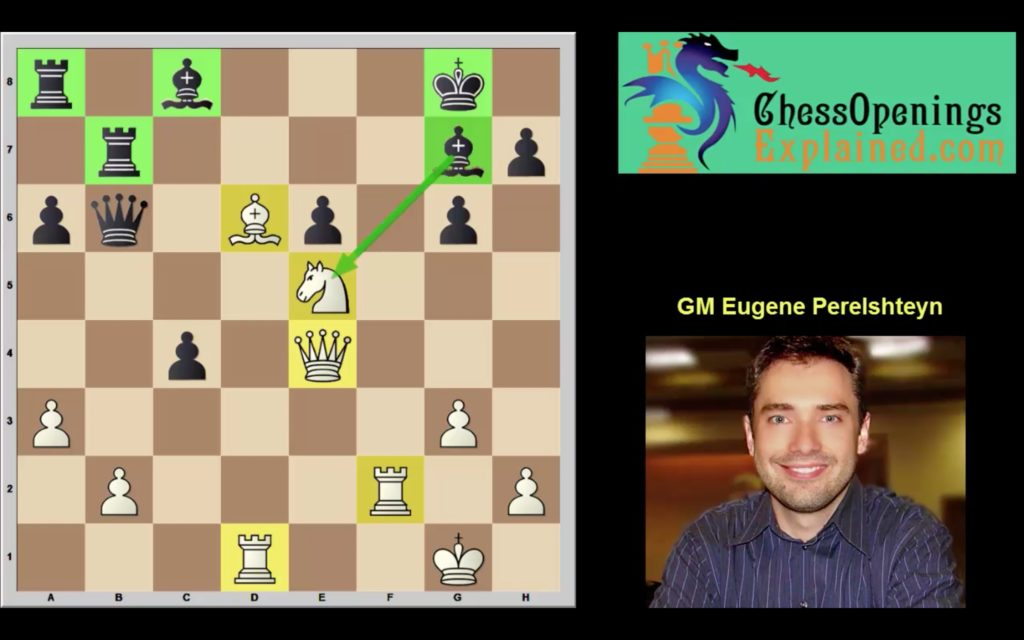 Openings Flashback: Attacking Chess in the Grand Prix