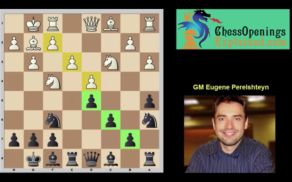 Play Like Magnus: Keeping the Bishop Pair in the Nimzo