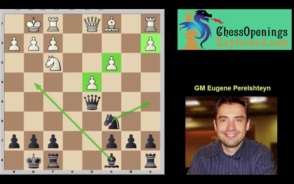 Surprise the Ruy Lopez: Magnus Carlsen's ...Bb4 Surprise