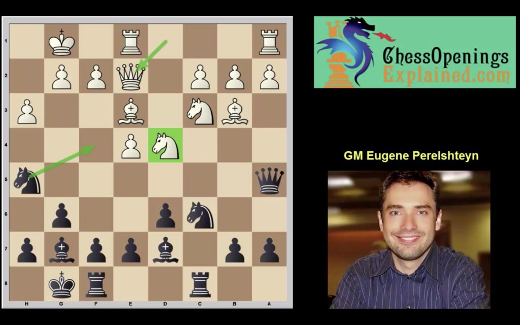 GM Perelshteyn Playing the Hyper Accelerated Dragon in St Louis