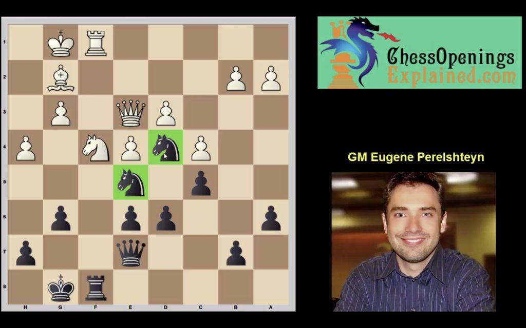 Beat the Botvinnik: Crunch the Dark Squares with KID