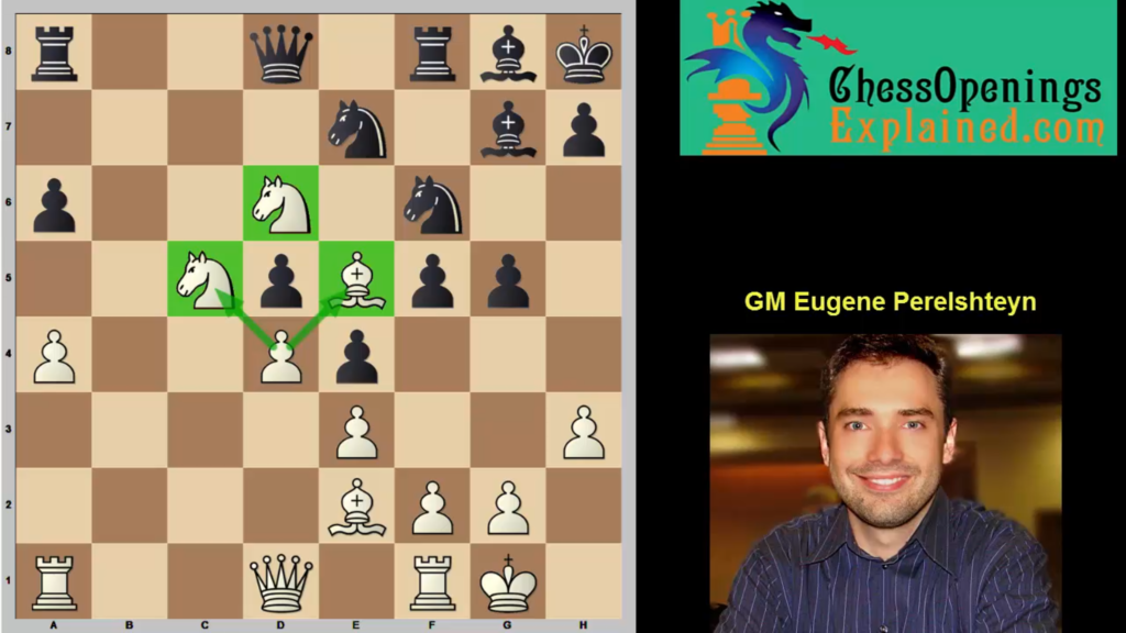Dominating Black's …e5 break in the KID with the London System!
