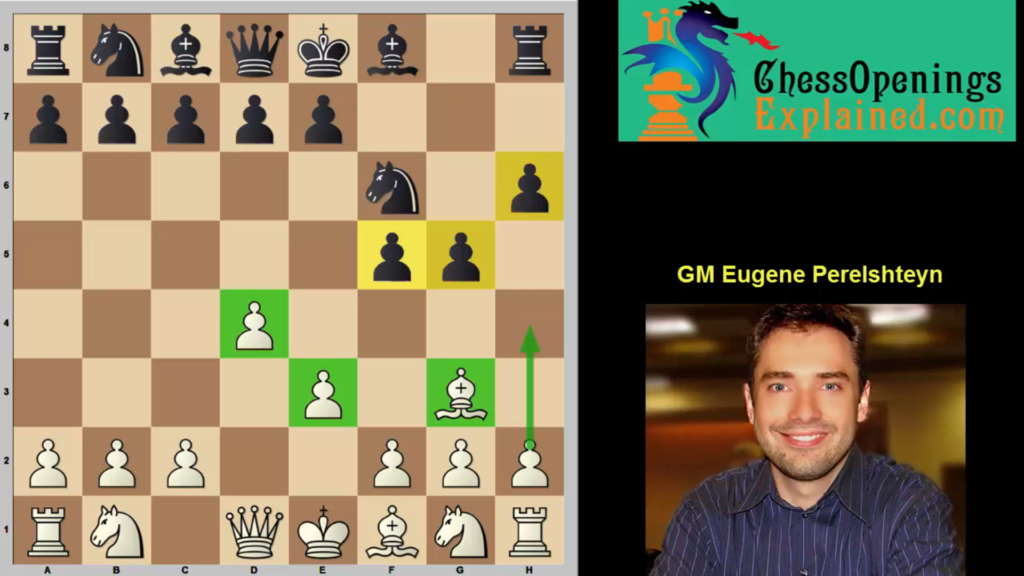 Destroy the Dutch with 2.Bg5! (part1: 2...h6)